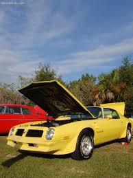 Auction Results and Sales Data for 1976 Pontiac Firebird Trans Am