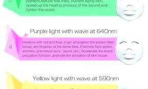 Led Light Therapy Color Chart Red Light Therapy Before And After Granjaintegral Co