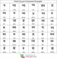 Hindi Vowels And Consonants Chart Learn Hindi Alphabet Hindi Language Alphabet Chart Table