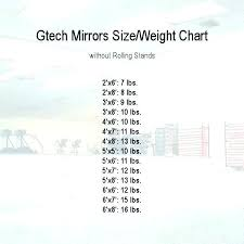 5 Foot 6 Weight Chart 3 Foot By 4 Foot Mirror Pierredesign Co