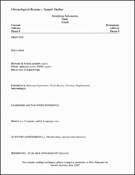 Wordpad Resume Template Examples Resume Templates Cover Letter And
