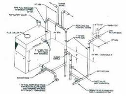 similiar steam boiler installation diagram keywords wiring diagram also likewise piping diagram of steam boiler wiring