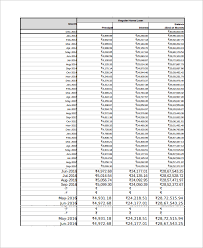 6+ Amortization Schedule Excel Samples | Sample Templates