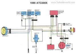 3 wheeler world tech help honda wiring diagrams Need a Picture of a 110 ATV Wiring Diagram Hi Lo Lights Wiring Diagram Atv #48