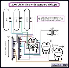 srv strat wiring diagram schematic diagram schematic wiring diagram jeff beck strat wiring diagram trusted schematics diagramrhpropellersf srv strat wiring diagram at tisza