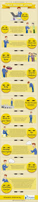 17 best ideas about debate tips argumentative 12 tips for overcoming fear of public speaking