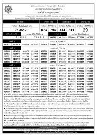 ใบตรวจหวย 1 กรกฎาคม 2564 #ใบตรวจหวย #ตรวจหวย #ตรวจสลาก 1/7/64 – Zcooby.com