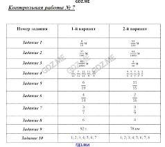 ГДЗ контрольные работы по математике класс Глазков Ахременкова  Контрольная работа №7