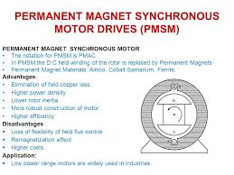 permanent magnet synchronous motor drives pmsm