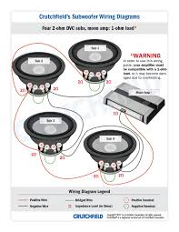 subwoofer wiring diagrams 4 dvc 2 ohm mono low imp