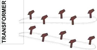 landscape lighting wiring diagram low voltage lights wiring low landscape lighting wiring diagram low voltage lights wiring low voltage landscape lighting wiring portfolio low voltage