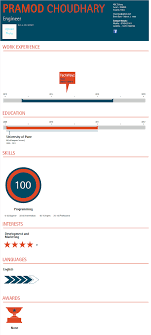 Accenture, the multinational IT services company had launched its online  infographic resume builder in 2014. This tool is free and users don't have  to pay a ...