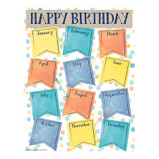 Happy Birthday Chart Decoration 79 Skillful Birthday Charts Design