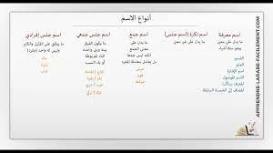 Les différentes catégories de noms (اسم جنس / اسم جمع / اسم جنس جمعي / اسم  جنس إفرادي) - YouTube