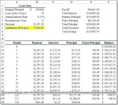 Amortization Schedule Template Loan Payment Chart Template