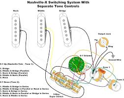 squier stratocaster wiring diagram tropicalspa co squier hss strat wiring diagram fender standard beautiful 5 stratocaster