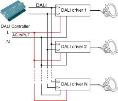 Lighting Control Schematic Diagram Dimming Wiring Diagram Dali Lighting Wiring Diagrams Wiring