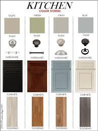 Interior Design Boards Kitchen Design Online Interior Design Beauteous Kitchen Design Services Online