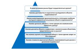 Качественный отчет об оценке в Кишиневе Что такое качественный отчет об оценке