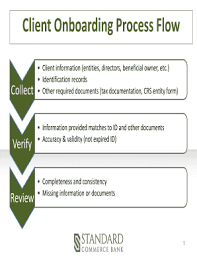 Banking Client Onboarding Process Flow Chart Best Picture
