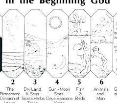 Creation Coloring Pages Ion Day 1 Coloring Page Ion Coloring Pages