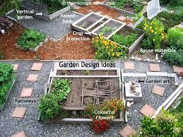 vegetable garden design ideas large size of home vegetable garden design for greatest unique small garden vegetable garden design