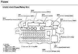 need help w 1998 honda civic lx speedometer honda tech honda 1999 honda civic under dash fuse diagram at 1998 Honda Civic Ex Fuse Box Diagram