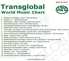 Top Of The Music Charts 2016 Best Of 2016 Chart Transglobal World Music Chart