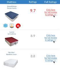 Best Air Mattress Top 3 Airbeds March 17 Update