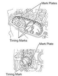 toyota yaris timing diagram questions answers pictures diagram of timing chain diagram of timing chain toyota yaris