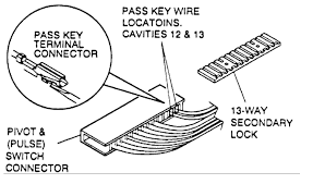same question i asked on 9 7 11 you want to cut the wires either before the pictured connector or after which ever is easiest to get to and put the resistor in the wiring going away from