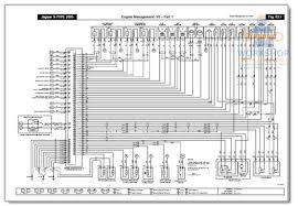 2001 jaguar s type fuse box car wiring diagram download Jaguar X Type Fuse Box Layout 2001 jaguar s type wiring diagram wiring diagram 2001 jaguar s type fuse box jaguar s type radio the display controls and disc player ear jaguar x type diesel fuse box diagram