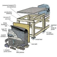 How to Build an Outdoor Kitchen Island from This Old House