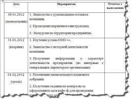 Оформление отчета по производственной практике по ГОСТу образец  оформление отчета по практике юриста