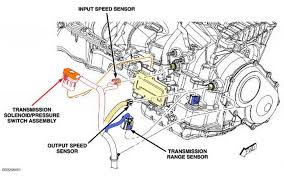 plymouth voager i need the photo or diagram showing me the looking down from top of engine compartment you will see the transmission cooler lines going to the transmission just below and between them is the input