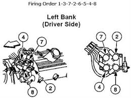 diagram spark plugs wires ford thunderbird lx fixya here is the firing order diagram for that vehicle and engine