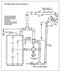 dunkirk steam boiler wiring diagrams dunkirk wiring diagrams cars gas steam boiler wiring diagram gas image about wiring