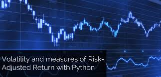 Volatility And Measures Of Risk Adjusted Return With Python