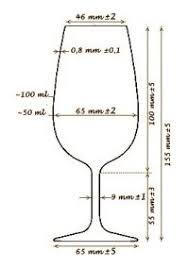 Stemless Wine Glass Decal Size Chart Stemless Wine Glass Decal Size Chart Custom Big Elegant