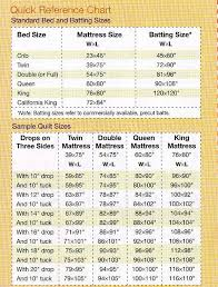 quilt sizes for beds. Twin Bed Size Quilt Sizes For Beds U