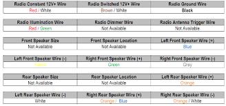 1997 honda passport car stereo and wiring diagram radiobuzz48 com