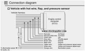 apexi safc wiring diagram schematics wiring diagrams \u2022 Apexi SAFC at Apexi Afc Neo Wiring Diagram