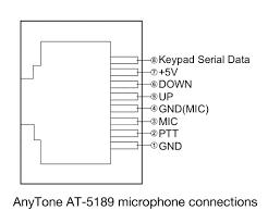 motorola radio mic wiring wiring diagram for you • motorola mic wiring diagram wiring diagram portal rh 12 12 4 kaminari music de motorola xtl 5000 wiring diagram icom mic wiring