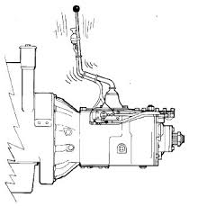 Eaton Fuller Clutch Chart Eaton Fuller Transmission Troubleshooting Diagnostic Guide