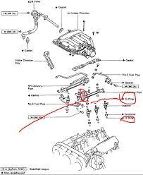 94 toyota pickup fuel leak the fuel line hooks the the engine v6 full size image