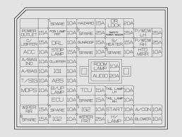 2009 hyundai sonata fuse box diagram wiring diagrams value 2009 hyundai sonata fuse diagram wiring diagram basic 2009 hyundai accent fuse diagram wiring diagram paper2010