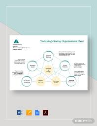 Download Technology Organizational Chart Templates In Word
