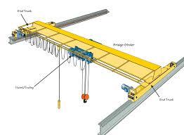 2 ton gantry crane plans. ton bridge crane plans overhead cranes car interior design 2 gantry u