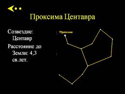 Проксима Центавра похожа на Солнце но этого еще недостаточно  Звездные пятна частным случаем которых являются пятна на Солнце представляют собой потемнения на поверхности звезды внутри которых температура в среднем