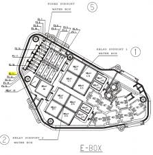 fuse panel diagram pa pa cayenne cayenne s cayenne turbo share this post